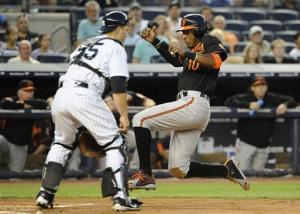 Orioles beat Yankees 6-1 behind rookie Gonzalez