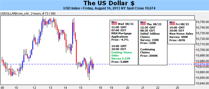 Forex_Why_the_Dollar_Will_Surge_if_the_Dows_Slide_Accelerates_body_Picture_5.png, Why the Dollar Will Surge if the Dow's Slide Accelerates