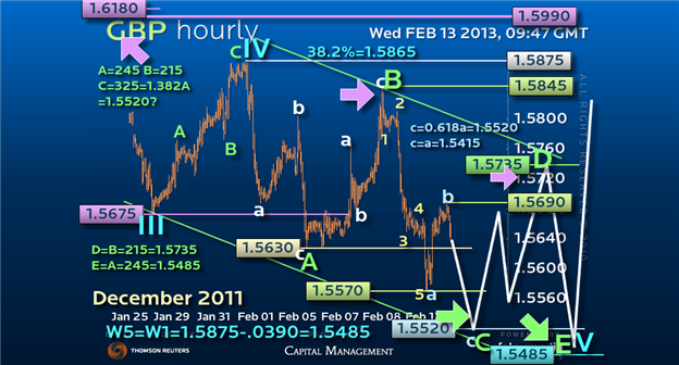 Guest_Commentary_GBPUSD_is_Going_to_Get_really_Nasty_body_Picture_1.png, Guest Commentary: GBP/USD is Going to Get really Nasty!