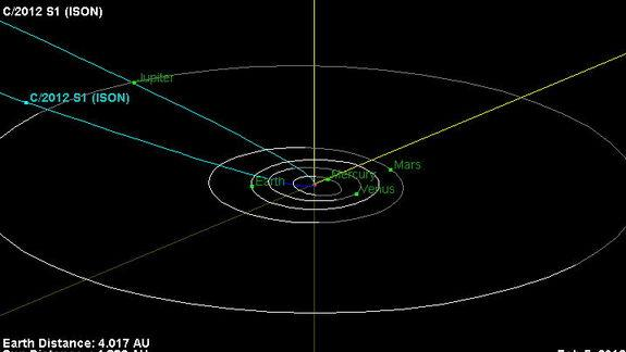 Promising Comet ISON Stars in Webcast Tonight: How to Watch Live
