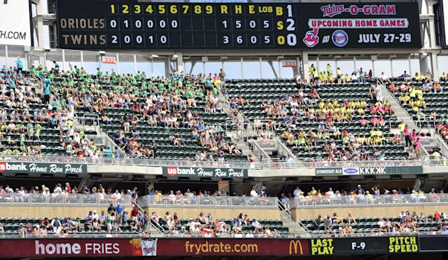 In this July 19, 2012, photo, fans watch a baseball game between the Baltimore Orioles and Minnesota Twins in Minneapolis. The official attendance was 37,676. Like most of the other sports leagues, Major League Baseball tracks attendance by the number of tickets sold. Though teams insist they are not trying to sugarcoat a smaller-than-anticipated crowd, fans in today&#39;s world of social media will often point out perceived inaccuracies in attendance figures, perhaps posting a photo on Twitter of vacant seats to back up their beef. (AP Photo/Jim Mone)