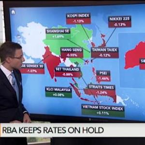 Markets React to Central Bank Rate Decisions
