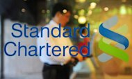 Standard Chartered Share Price Bounces Back