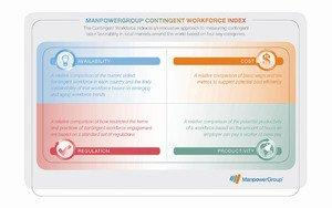 ManpowerGroup Solutions' Managed Service Provider TAPFIN Launches World's First Contingent Workforce Index