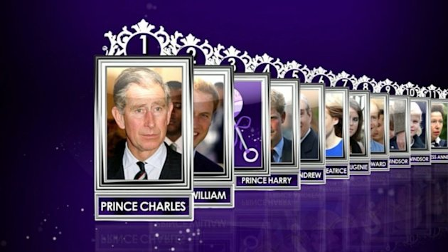 Royal Baby Cheat Sheet: His Path to the Throne (ABC News)