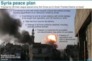The Syrian peace plan proposed by UN-Arab League special envoy Kofi Annan. Syria's regime declared on Saturday it has defeated those seeking to bring it down while reiterating support for a UN-Arab peace plan, as its troops reportedly shelled rebels in the city of Homs