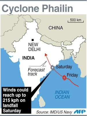 Graphic showing the path of Cyclone Phailin as it churns …