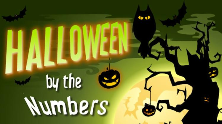 Americans Will Spend $8 Billion On Halloween This Year [INFOGRAPHIC]