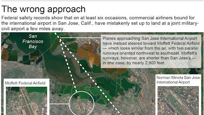 Graphic shows proximity of two California airports; 3c x 4 inches; 146 mm x 101 mm;