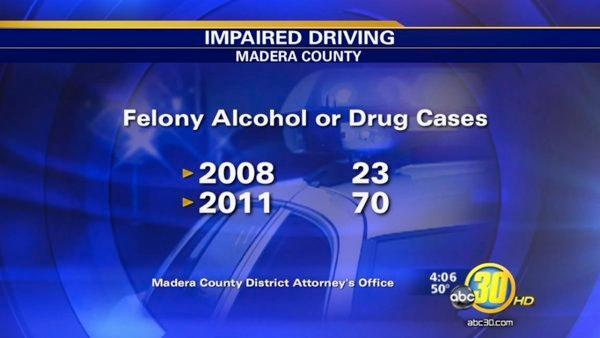 Madera County toughens stance on DUI offenders