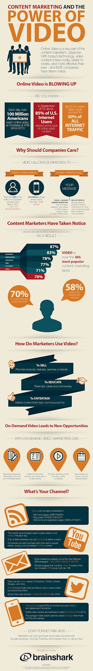 5 Reasons to Use Video in B2B Marketing [Infographic] image video marketing infographic