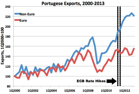PortugalExports2.png