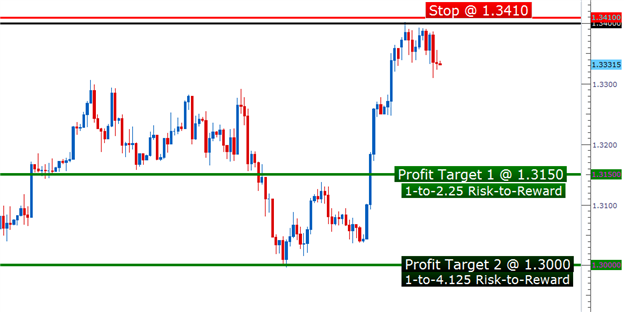 pa_setups_01152013_body_Picture_3.png, Learn Forex:  Price Action Setups - January 15, 2012