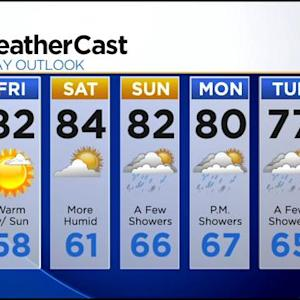 KDKA-TV Evening Forecast (7/10)