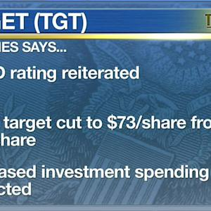 Target and Intel Slashed, While American Express Boosted to Buy