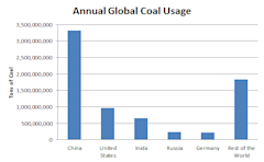 Global_Coal_Usage.PNG