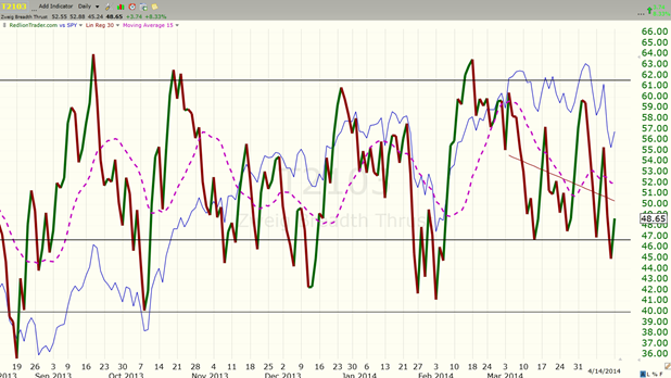 image thumb85 MiM continues to sell and now everything else is too: $ES F 1794 x 1768