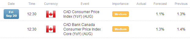 Subdued_FX_Price_Action_Shifts_Focus_11_Fed_Speeches_Next_Week_body_x0000_i1028.png, Subdued FX Price Action Shifts Focus – 11 Fed Speeches Next Week