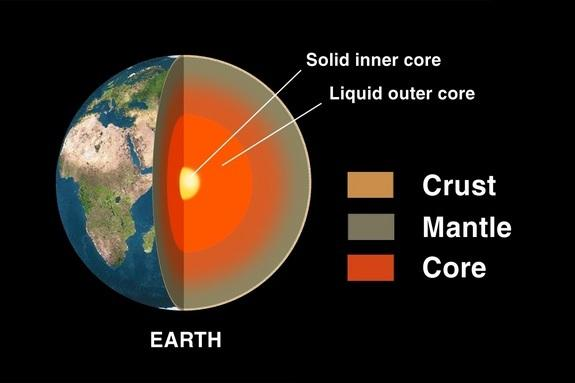 Missing Xenon Gas Found in Earth's Core