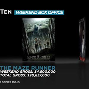 WEEKEND BOX OFFICE WINNER