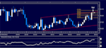 Forex_Analysis_Dollar_Continues_to_Break_Higher_as_SP_500_Probes_1400_body_Picture_1.png, Forex Analysis: Dollar Continues to Break Higher as S&P 500 ...