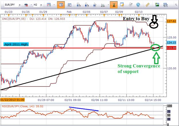 2_Breakout_Trades_in_the_Euro_body_Picture_5.png, 2 Breakout Trades in the Euro