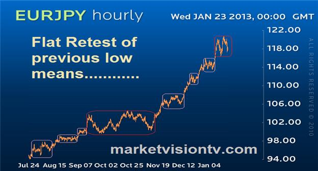 Guest_Commentary_EURJPY_to_do_a_1000-pip_Round_Trip_on_a_Blow_Out_body_Picture_1.png, Guest Commentary: EUR/JPY to do a 1000-pip Round Trip on a Blow Out?!