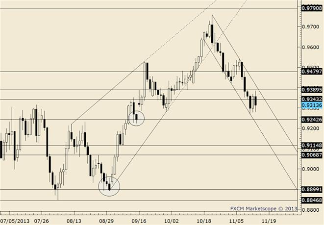 eliottWaves_aud-usd_body_audusd.png, AUD/USD Close is Highest Since 6/19 Ahead of Event Risk