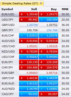 Notional_Value_Article_body_Picture_6.png, Understanding Forex Trade Sizes Using Notional Value