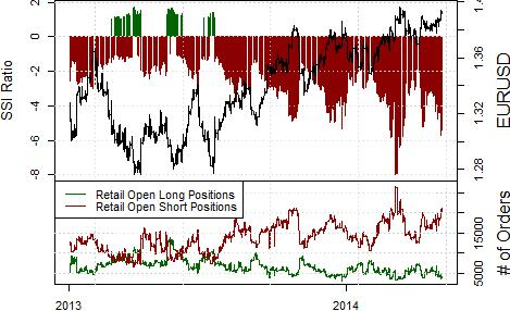 Why is FX Volatility So Low, and How do we Trade Inevitable Return?