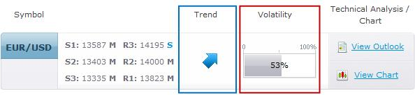 range_trading_with_the_speculative_sentiment_index_body_Picture_7.png, Trading With the FXCM SSI - Automate the Range2 Trading Strategy