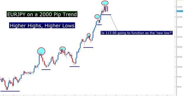 pa_setups_01082013_body_Picture_2.png, Learn Forex: Price Action Setups - January 8, 2013