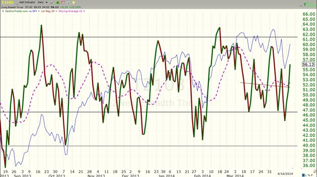 image thumb93 Long way down, the adventure for 2014 has just begun $ES F 1826 x 1807