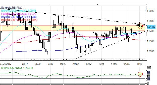 Forex_Euro_Slide_Continues_Japanese_Yen_Rebounds_on_US_Fiscal_Concerns_fx_news_currency_trading_technical_analysis_body_Picture_3.png, Forex: Euro Slide Continues; Japanese Yen Rebounds on US Fiscal Concerns