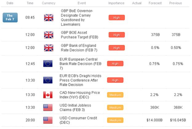 British_Pound_Euro_Lifted_Ahead_of_BoE_ECB__Yen_Weakness_Persists_body_Picture_7.png, Forex: British Pound, Euro Lifted Ahead of BoE, ECB - Yen Weakness Persists