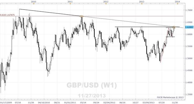 Momentum_Gathering_for_GBPUSD_as_Breakout_Eyed_Above_1.6260_1.6355_body_x0000_i1028.png, Momentum Gathering for GBP/USD as Breakout Eyed Above 1.6260, 1.6355