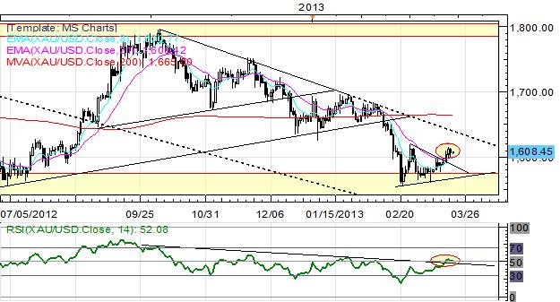 Sterling_Recovery_Continues_Euro_Stumbles_as_Data_Diverges_body_Picture_1.png, Sterling Recovery Continues, Euro Stumbles as Data Diverges