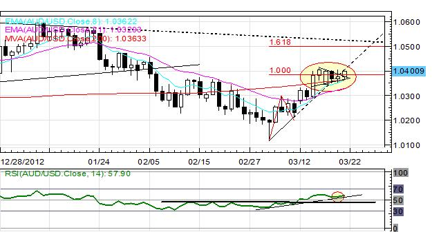 Sterling_Recovery_Continues_Euro_Stumbles_as_Data_Diverges_body_Picture_3.png, Sterling Recovery Continues, Euro Stumbles as Data Diverges