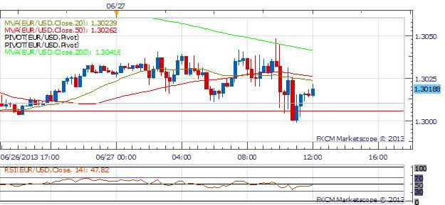 GBPUSD_Gets_Pounded_Below_1.5300_as_USD_Rally_Continues_body_Picture_2.png, GBP/USD Gets Pounded Below $1.5300 as USD Rally Continues