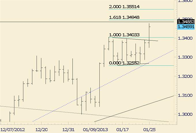 Forex_Analysis_EURJPY_Potentially_Repeating_Pattern_from_12_Years_Ago_body_eurusd_1.png, Forex Analysis: EUR/JPY Potentially Repeating Pattern from 12 Years Ago