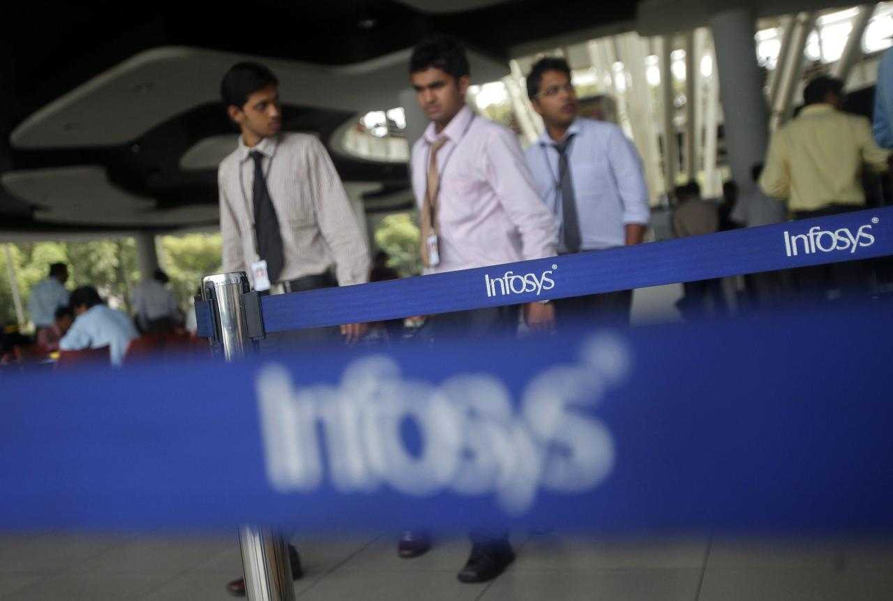 Employees of Indian software company Infosys walk past Infosys logos at their campus in the Electronic City area in Bangalore in this September 4, 2012 file photograph. Infosys said on January 11, 2013 that profit for the three months ended December 31 was 23.69 billion rupees ($434 million) compared with 23.7 billion rupees ($435 million) a year earlier. Infosys added that revenue rose 12 percent in October-December to 104.24 billion rupees ($1.91 billion) from 93 billion ($1.7 billion) a year earlier. That compares with analyst estimates of 96.8 billion rupees ($1.77 billion). REUTERS/Vivek Prakash/Files (INDIA - Tags: SCIENCE TECHNOLOGY BUSINESS LOGO)