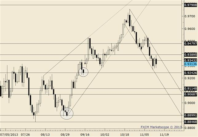 eliottWaves_aud-usd_body_audusd.png, AUD/USD Rally a 4th Wave Correction before Another Low?