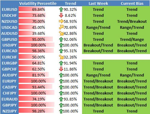 forex_strategy_outlook_us_dollar_fiscal_cliff_body_Picture_2.png, Forex Analysis: Fiscal Cliff Tensions Favor High-Volatility Strategies