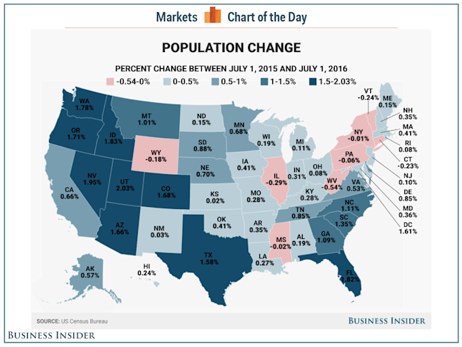 state pop growth COTD