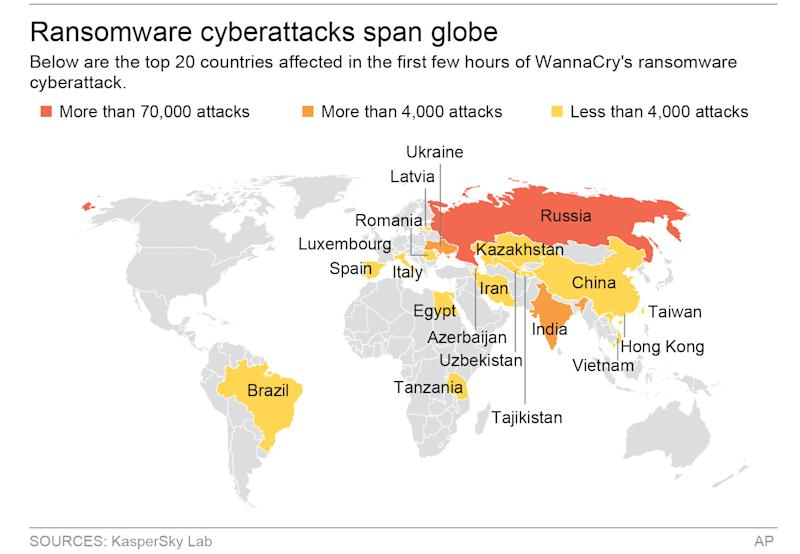 Growing global ransomware cyberattack hits more than 200000 victims so far