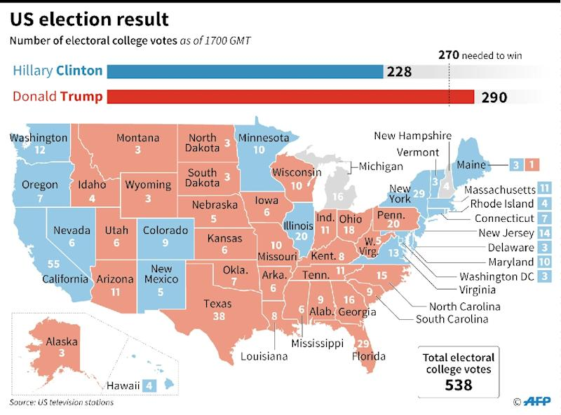 Does Electoral College represent all states equally? (Letters)
