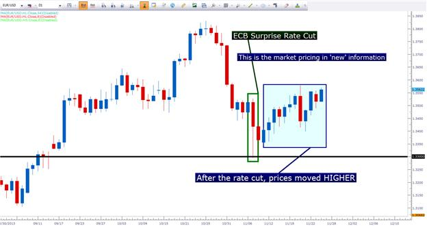The_Complete_Approach_body_Picture_5.png, The Complete Trading Approach