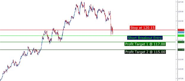 Price_Action_Setups_02262013_body_Picture_1.png, Price Action Setups - February 26, 2013