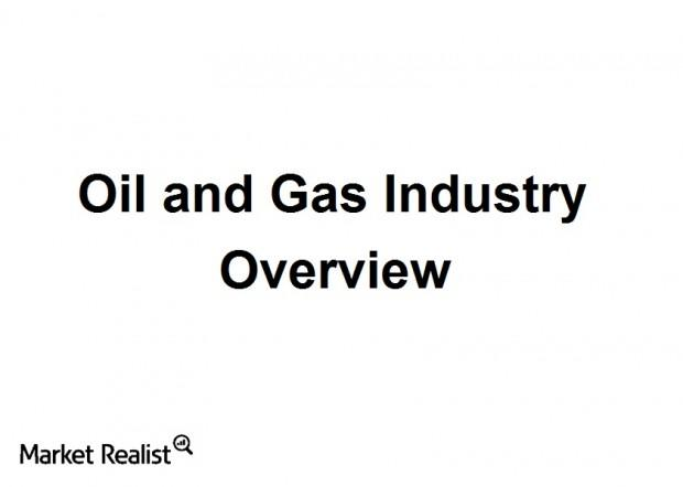 U.S. oil and gas industry