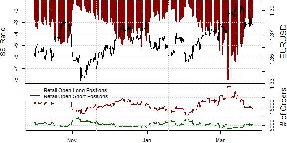 ssi_eur-usd_body_Picture_12.png, Euro Rally Might Accelerate Above this Level